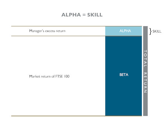 outlook-alpha-skill-graphic